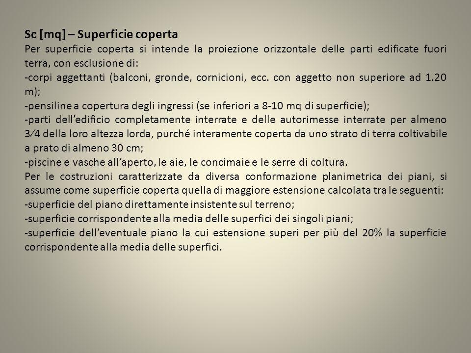 Sc [mq] – Superficie coperta
